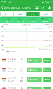 Download Free Blood Pressure Measure 2.7.1 APK