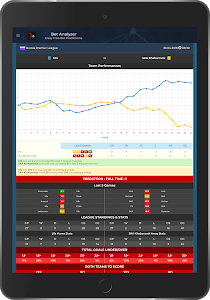 Download Bet Analyser - Free Bet Predictions and Bet Tips 1.6 APK